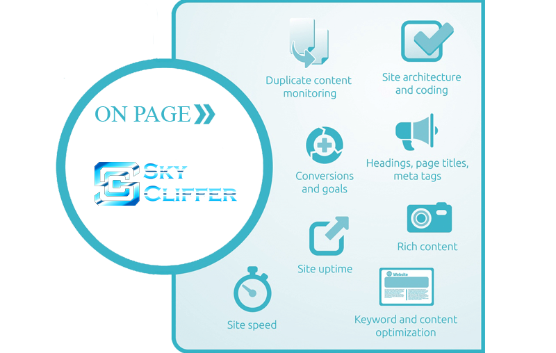 Skycliffer-on-page-optimization